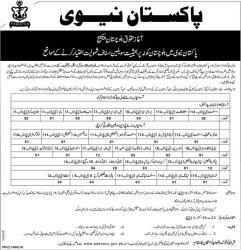 Pakistan Navy Civilian Staff Jobs 2014 Aghaz-e-Haqooq Balochistan Package Registration Form
