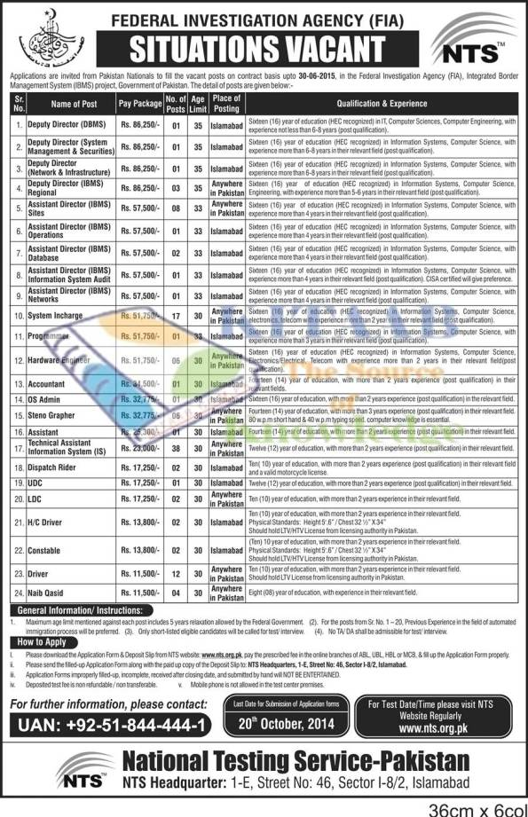 IBMS FIA Jobs NTS Test 2021 Centers Roll Number Slips Dates and Schedule