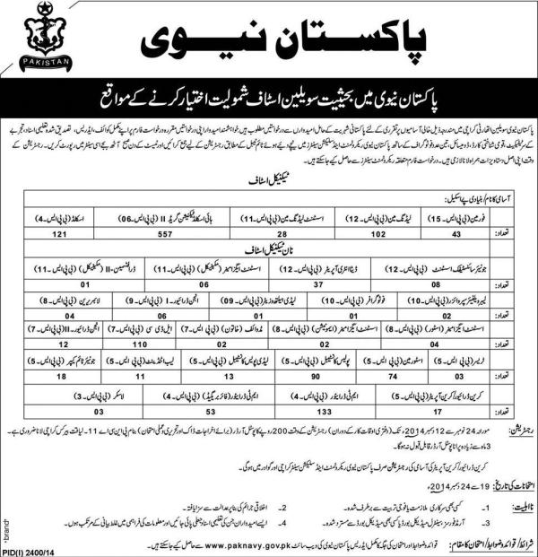 Join Pak Navy Jobs Karachi 2015 As A Civilian Staff Non & Technical Application Form Written Test