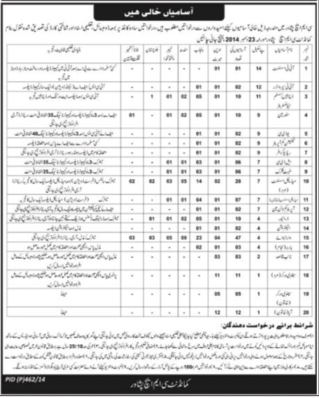 Combined Military Hospital CMH Peshawar Jobs 2015-16 Application