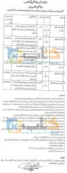 District & Session Court Khushab Jobs 2015 NTS Test Application Form Eligibility Criteria Last Date