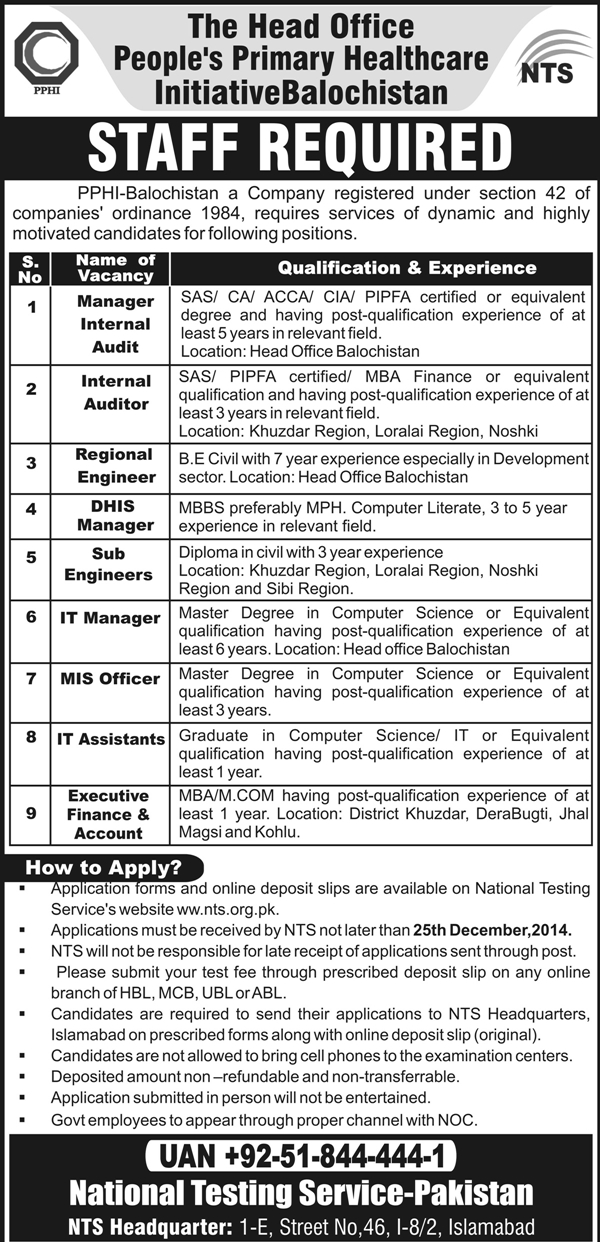 Head Office People's Primary Healthcare Balochistan PPHI Jobs 2021 NTS Test Application Form Eligibility Last Date