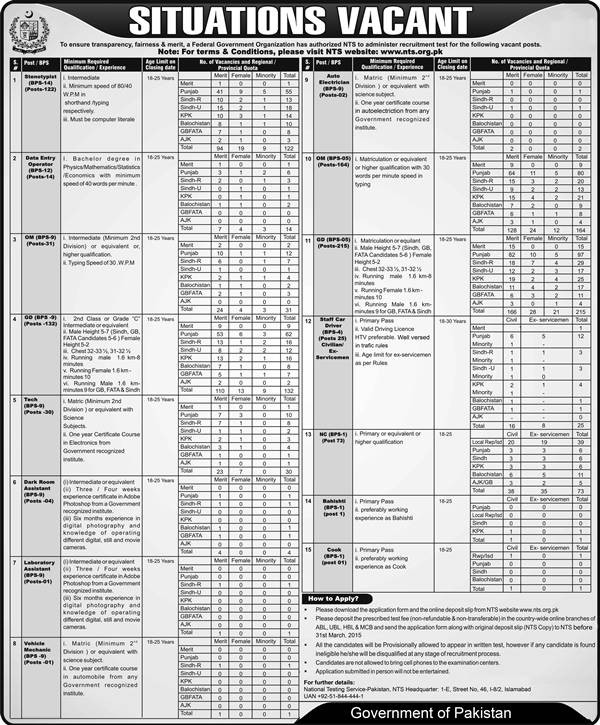 Federal Government Organization Jobs 2015 Auto Electrician, Laboratory Assistant Driver Registration Form Download Selected Candidates