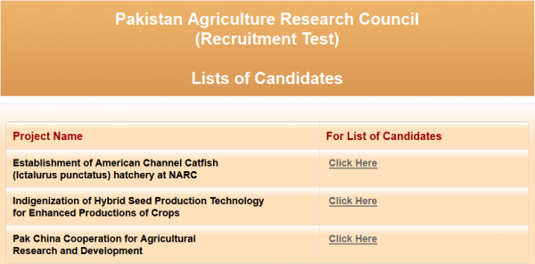 Pakistan Agriculture Research Council Jobs NTS Test Result 2015 Answer Key