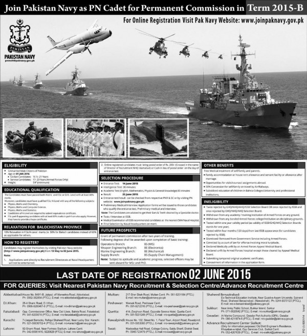 Pak Navy Jobs 2015 PN How to Register Dates & Schedule Interviews/Written Physical Test Centers