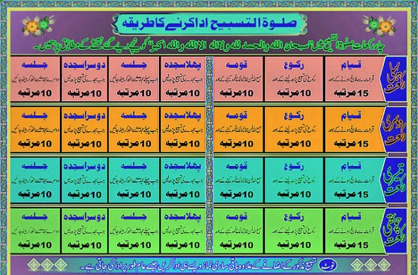 Ramadan 2015 Ibadat Tasbeeh After Prayers/Salat with Rewards