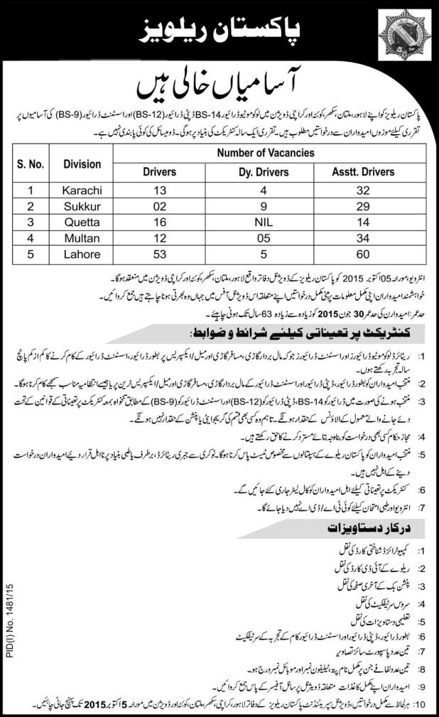 Pakistan Railways Jobs 2015 Application Form Written Test Dates and Schedule Assist/Dy & Driver