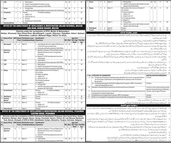 Federal Board Revenue FBR Jobs 2015 District Wise Application Form Eligibility Criteria Dates and Schedule