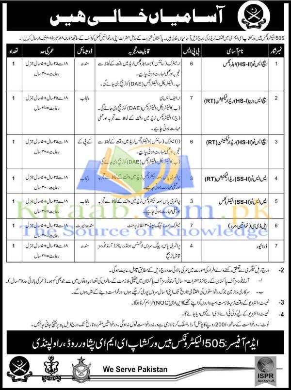 Pak Army Rawalpindi Workshop 505 Jobs 2015 Registration Form Eligibility and Schedule