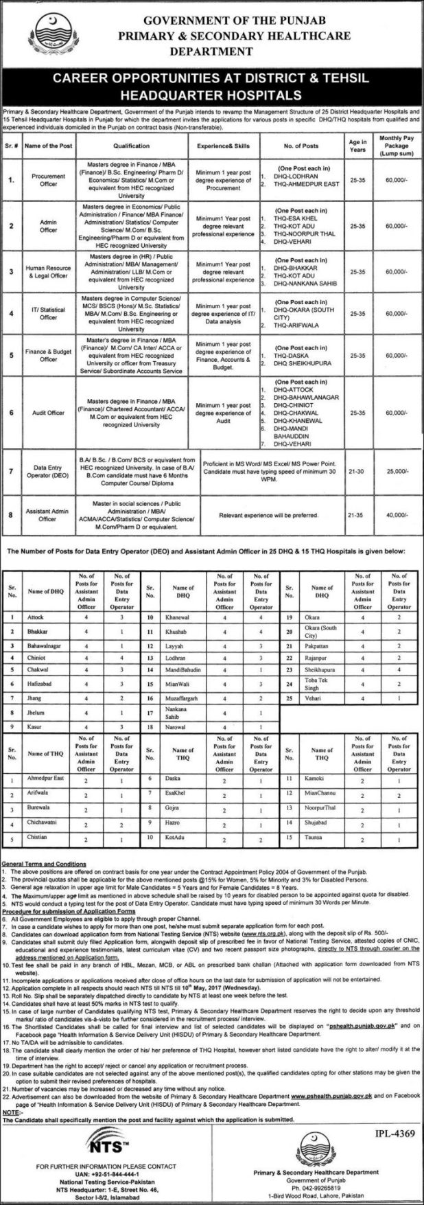 Government of Punjab Primary and Secondary Healthcare Department DHQ THQ Jobs 2017 Online Application Form Download Last Date