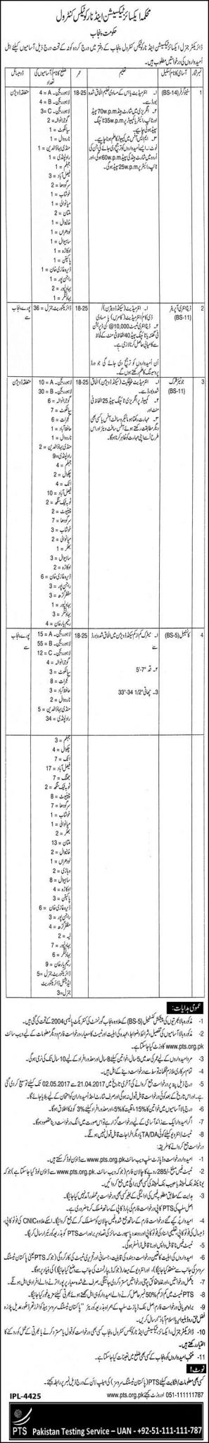 Excise and Taxation Narcotics Department Punjab Govt Jobs 2017 Application Form Submission Last Date PTS Test Schedule