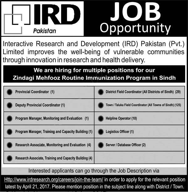 Interactive Research and Development Pakistan Jobs 2017 Application Form Submission Last Date Test Interview Details