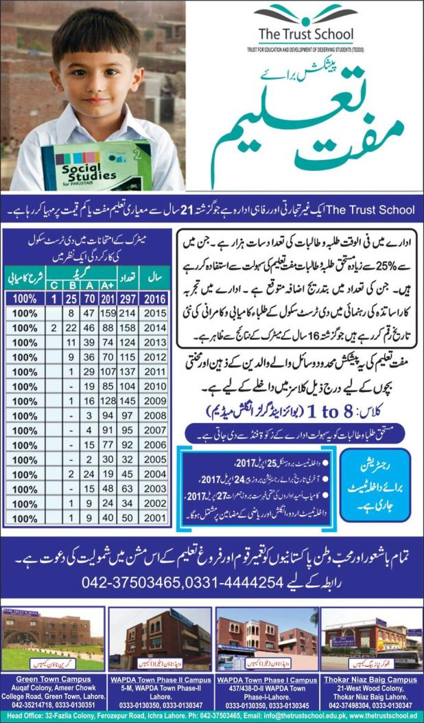 The Trust School Lahore Admission 2017 Fee Structure Scholarships on Need Based and For Toppers