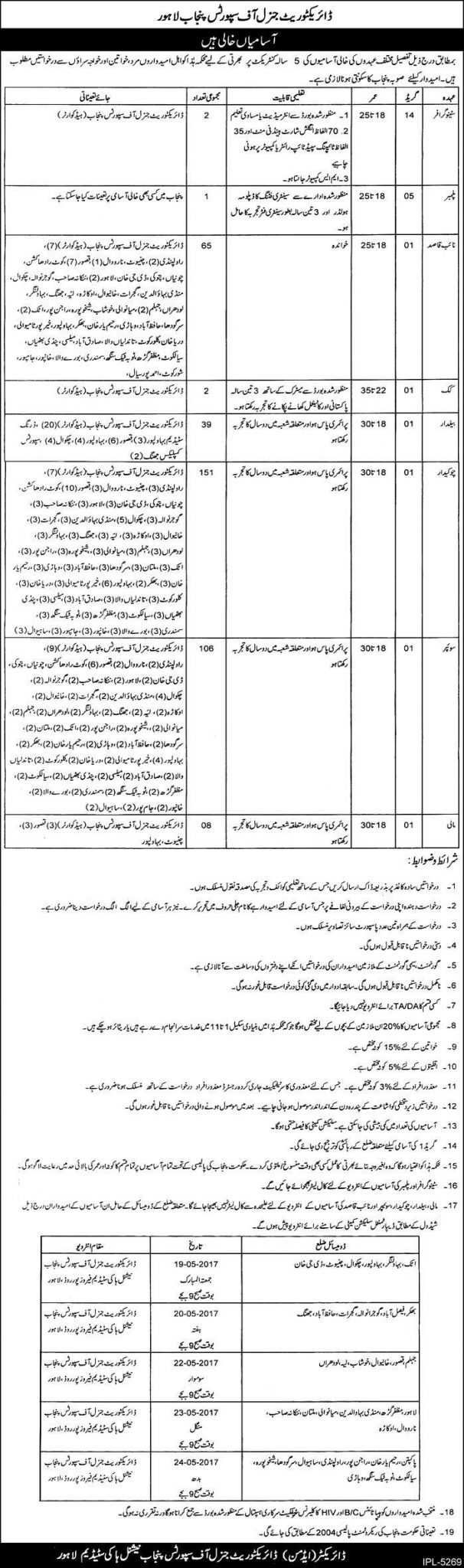 Govt Sports Punjab Directorate General Jobs 2017 Download Application Form Test Interview Procedure and Venue