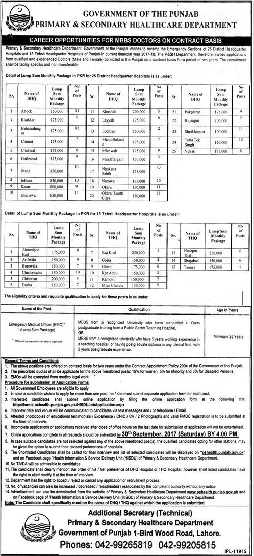 Government Of Punjab Primary & Secondary Healthcare Department Jobs 2017 EMO