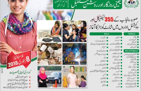 Technical Education and Vocational Training Authority TEVTA Free Courses 2017 Last Date