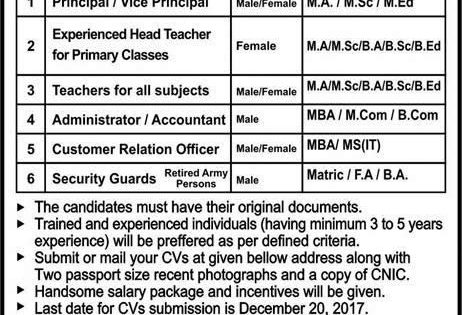 Science Base School Gujranwala Jobs 2017 Qualification Last Date Instructions
