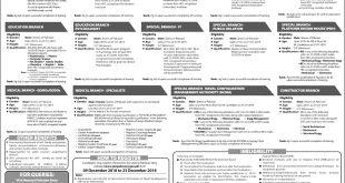 Join Pakistan Navy through Short Service Commission Course 2021-A Eligibility Criteria Online Registration Schedule