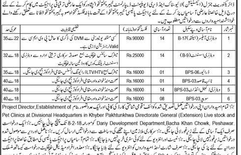 Directorate Of Livestock And Dairy Development KPK Peshawar Jobs 2018 Application Procedure