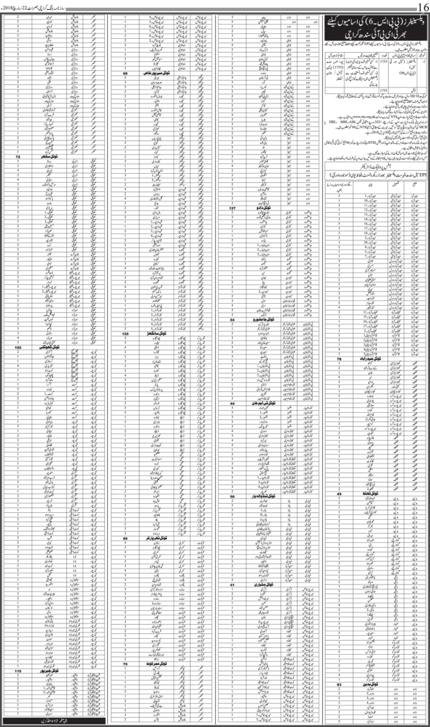 EPI Health Department of Sindh Jobs NTS Screening Test 2021 Application Form Eligibility Criteria