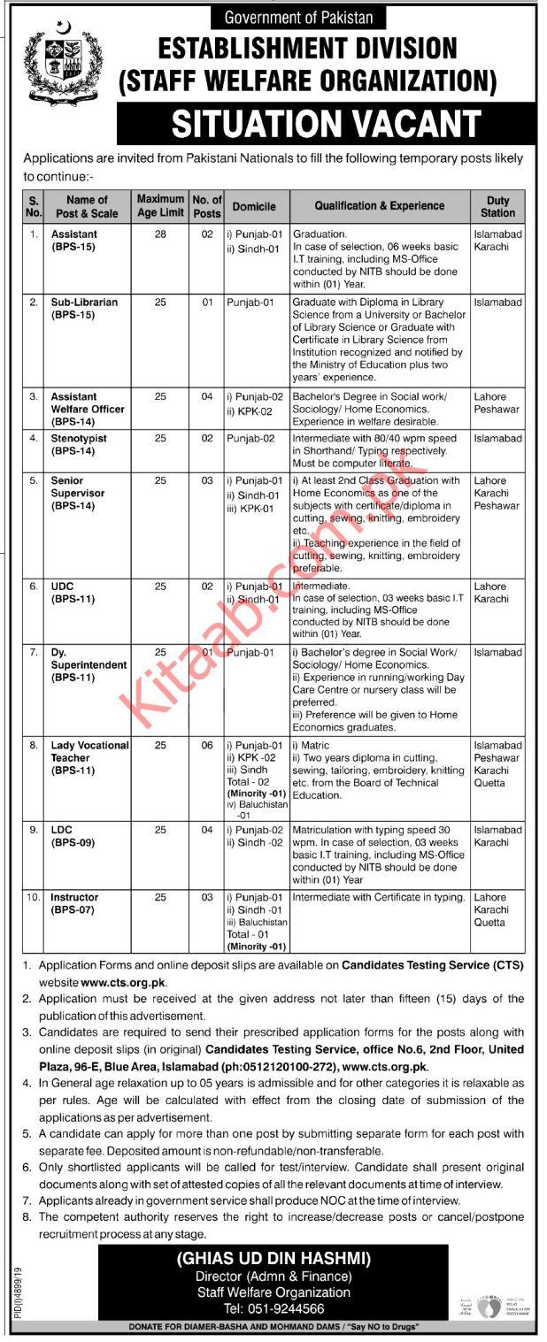 Islamabad Establishment Division Staff Welfare Organization Jobs 2020 Test Date