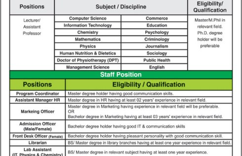 Institute of Multan Jobs 2018 Qualifications Experience Requirements