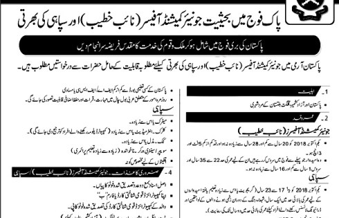 Jobs 2018 Join Pakistan Army Qualification Required Eligibility criteria