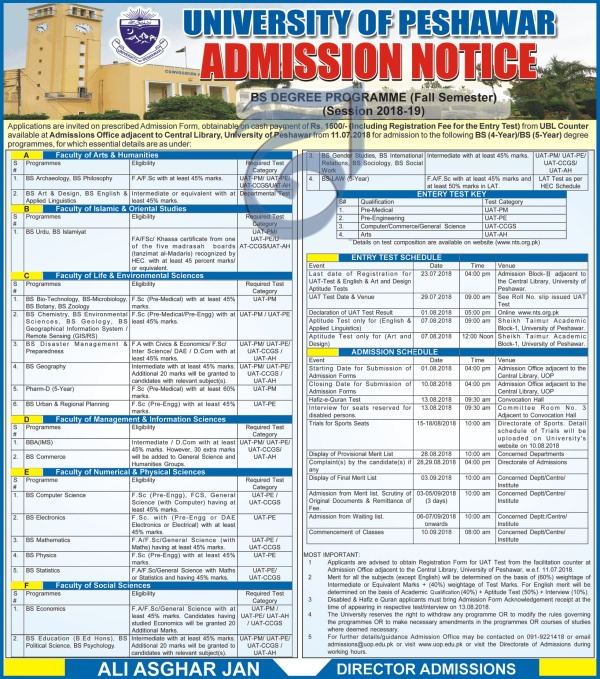 University of Peshawar Fall Semester Admission NTS Entry Test Session 2018-2019