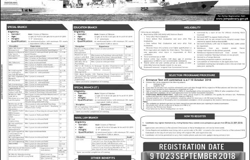 Pakistan Navy Online Registration Short Service Commission Course 2018-B Last Date