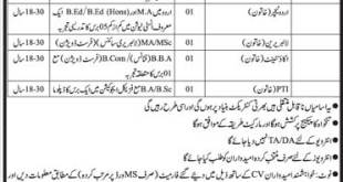 Karachi Cantonment Board Public School and College Malir Jobs 2021 Procedure to Apply Last Date