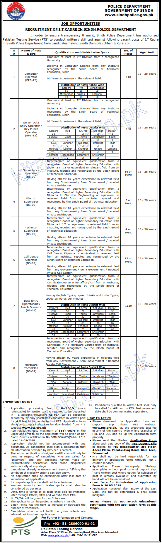 Sindh Police Department Information Technology Cadre Jobs 2019 PTS Application Form Roll Number Slips Last Date