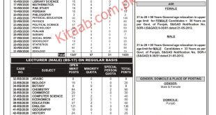 PPSC Punjab Education Department Jobs 2021 Apply Online Eligibility Criteria Dates & Schedule