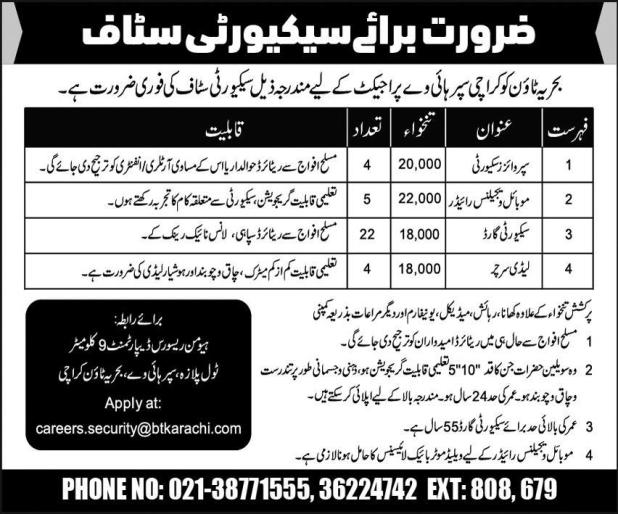 Bahria Town Karachi Jobs 2021 Application Form Download and Submission Dates