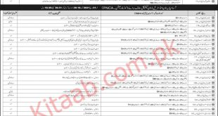 Join Pakistan Navy Civilian Jobs 2021-A Batch Online Registration Eligibility Criteria Last Date