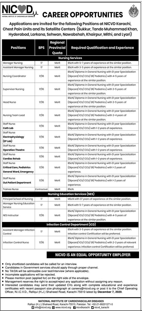 Karachi NICVD Jobs 2020 National Institute of Cardiovascular Diseases Last Date to Apply