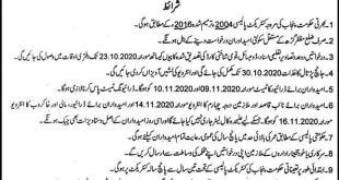 Punjab Revenue Authority Muzaffargarh Jobs 2021 Application Form Eligibility Criteria