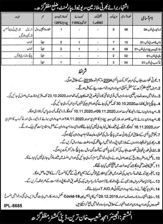 Punjab Revenue Authority Muzaffargarh Jobs 2020 Application Form Eligibility Criteria