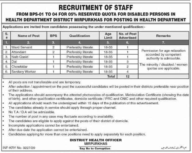 Health Department Sindh Jobs 2020 Apply Procedure Eligibility Criteria