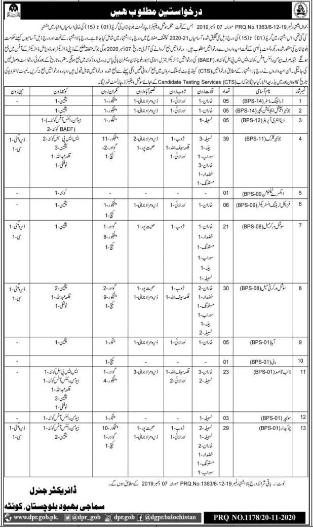 Social Welfare Department Balochistan Jobs 2020 Application Form Eligibility Criteria