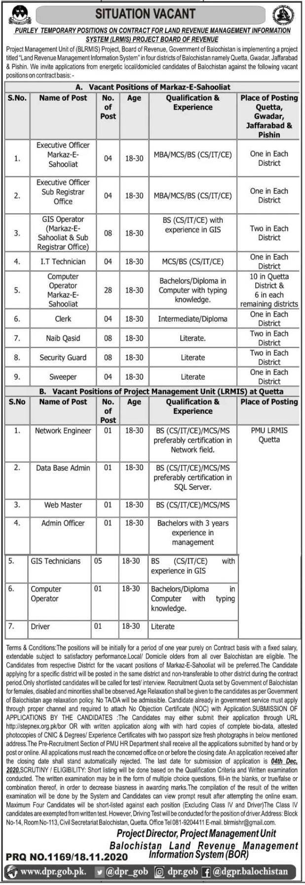 Board of Revenue Balochistan Jobs 2021 Application Form Eligibility Criteria