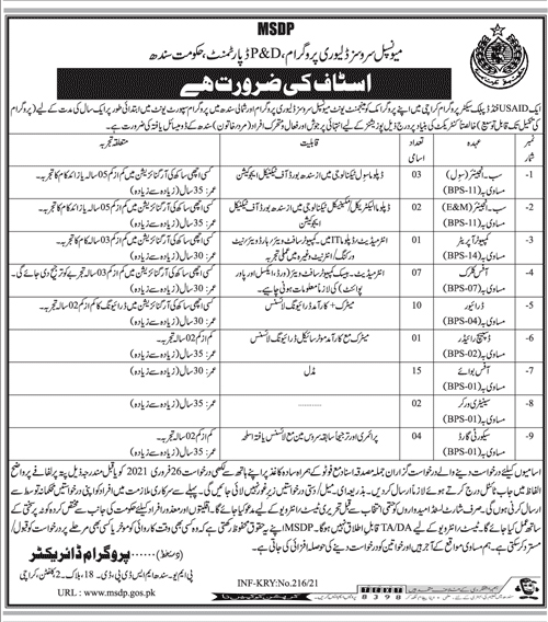 Planning and Development Department Sindh Jobs 2021 Application Form Eligibility Criteria