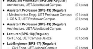 University of Engineering & Technology UET Peshawar Jobs 2021
