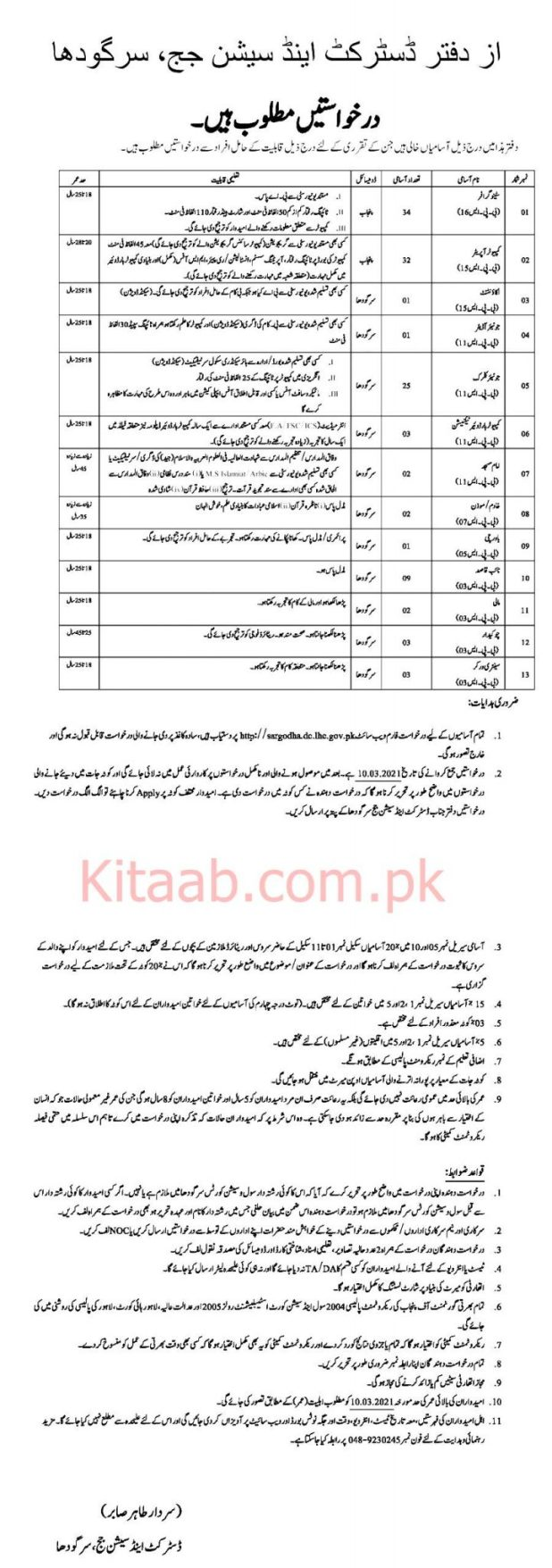 District & Session Court Sargodha Jobs 2021 Application Form Eligibility Criteria Last Date