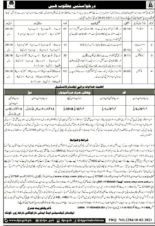 Excise Taxation & Anti Narcotics Department Balochistan CTSP Jobs 2021 Online Application Form Last Date