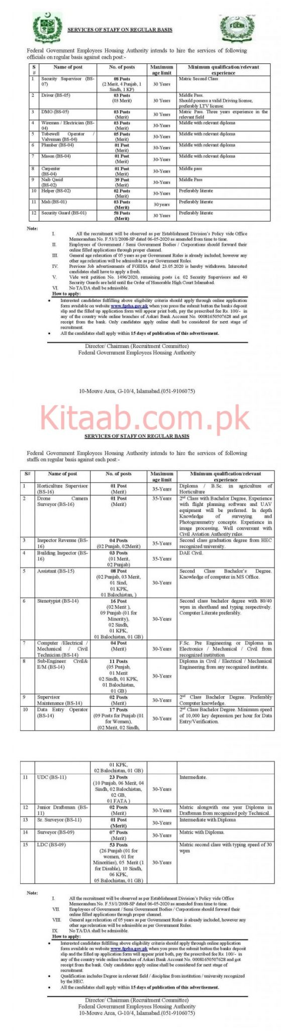 Federal Government Employees Housing Authority FGEHA Jobs 2021 Online Apply Eligibility Criteria