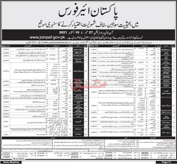 PAF Civilian Pakistan Air Force Jobs 2021 Online Registration Eligibility Criteria