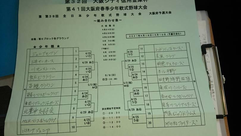 大阪府春季少年軟式野球大会トーナメント表