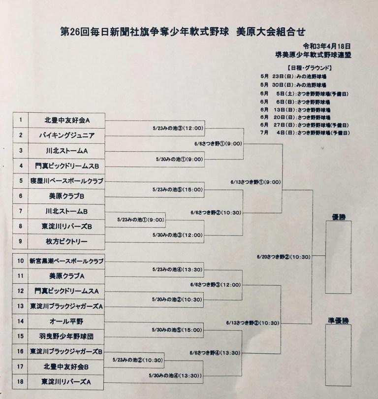 毎日新聞社旗争奪少年軟式野球美原大会トーナメント表