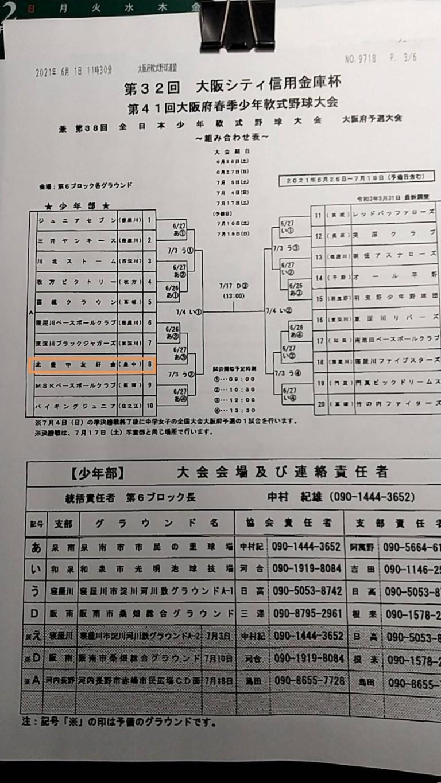 【変更】大阪府春季少年軟式野球大会トーナメント表