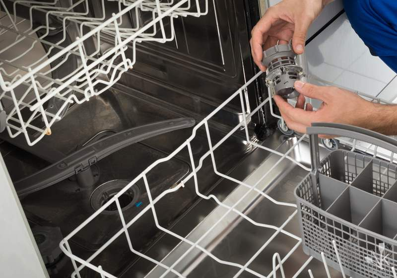 How To Unclog A Dishwasher Amp Drain KitchenSanity